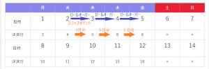 スワップポイントカレンダー