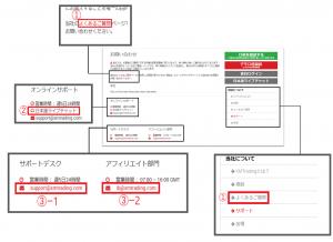 XMのサポートは日本語もOK?問い合わせ方法と手順を解説!