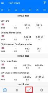 XMの経済指標カレンダーとは?指標トレードのやり方を徹底解説!