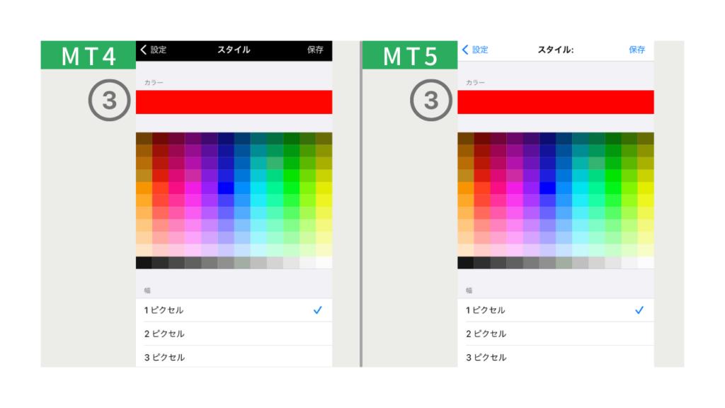 XM 移動平均線 MT5MT4 アプリ