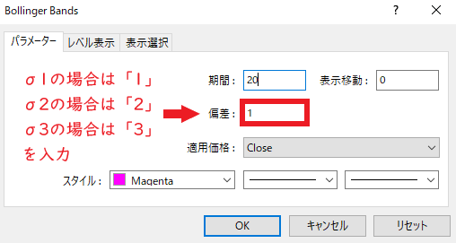 XMのおすすめインジケーター7選と使い方を画像付きで徹底解説!