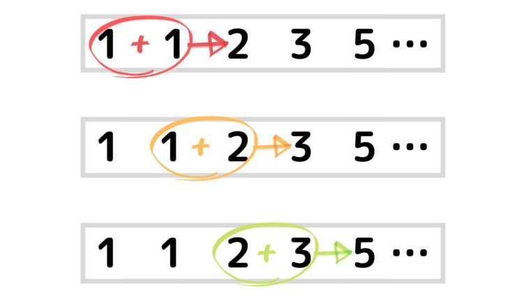 XMのフィボナッチ系分析ツールは5つ!FX取引への応用を徹底解説