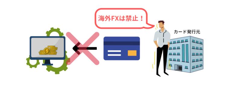 XM クレジットカード 入金できない