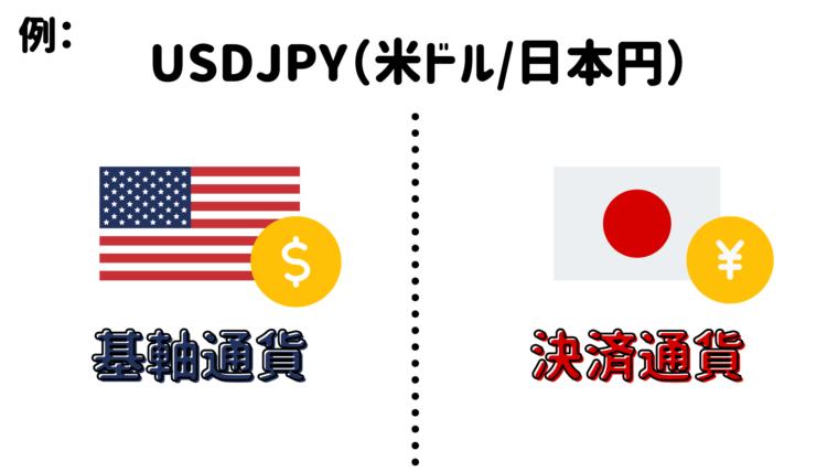 XMのおすすめ通貨ペアは?57種類の通貨ペアから選び方を徹底解説